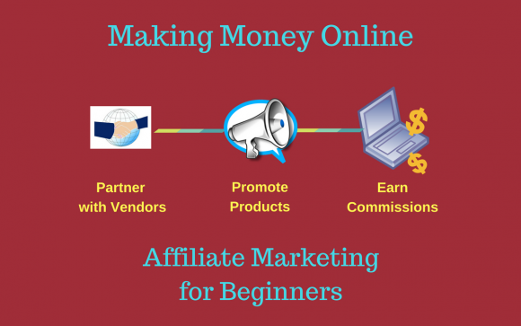 Making Money Online Affiliate Marketing for Beginners Featured Image