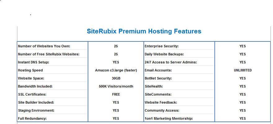 SiteRubix Premium Hosting Features