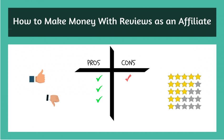 Affiliate Marketing Amazon Make Money